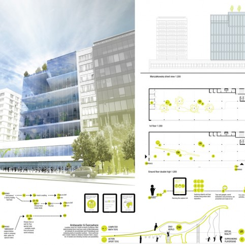 Reacting on degradation of downtown commercial and services structure. Decentralised shopping complex Marszałkowska