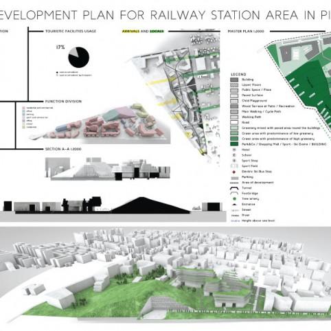 Urban Development for Railway Station Area in Piaseczno